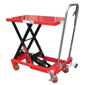 Single Manual Scissor Lift Table